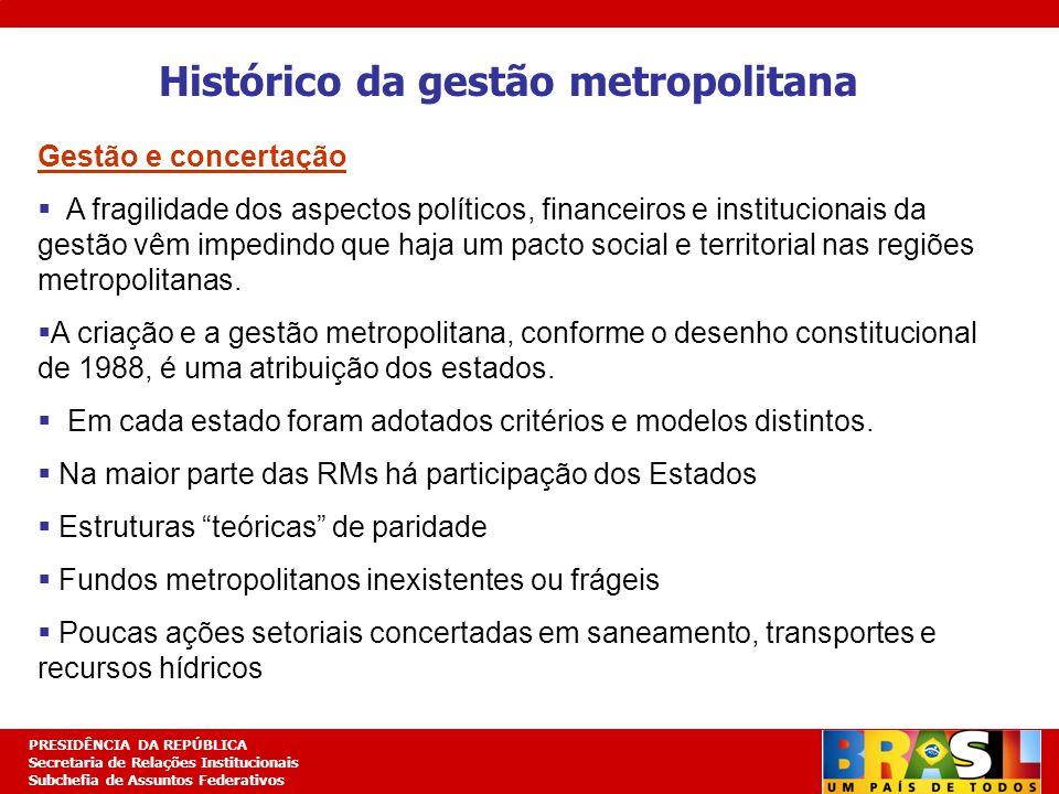 Histórico da gestão metropolitana