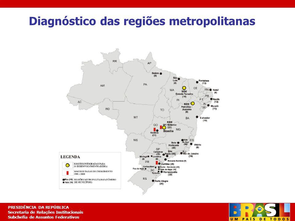 Diagnóstico das regiões metropolitanas