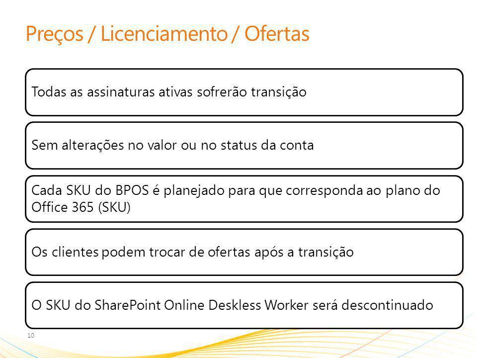 Preços / Licenciamento / Ofertas