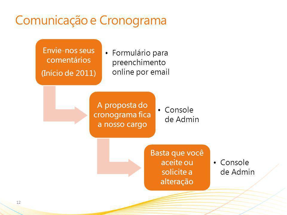 Comunicação e Cronograma