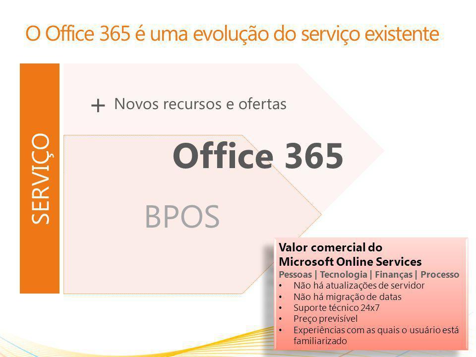 O Office 365 é uma evolução do serviço existente