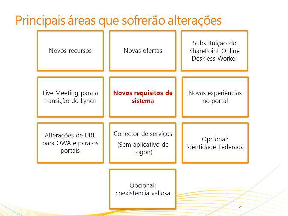 Principais áreas que sofrerão alterações