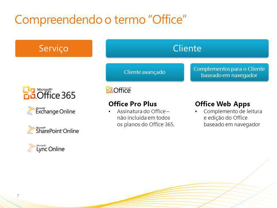 Compreendendo o termo Office