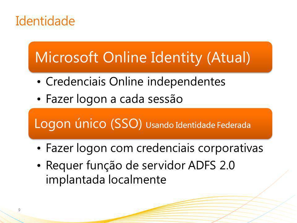 Logon único (SSO) Usando Identidade Federada