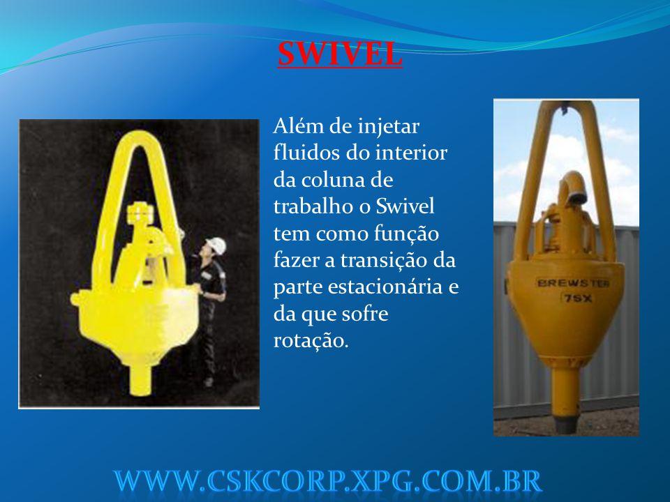 SWIVEL www.cskcorp.xpg.com.br