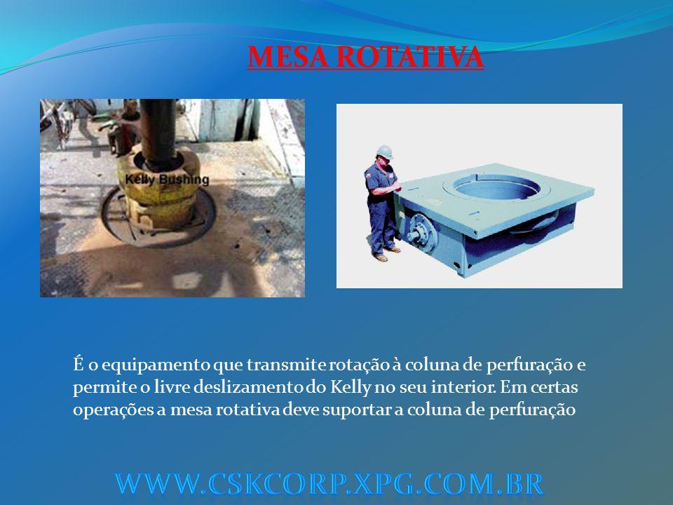 MESA ROTATIVA www.cskcorp.xpg.com.br