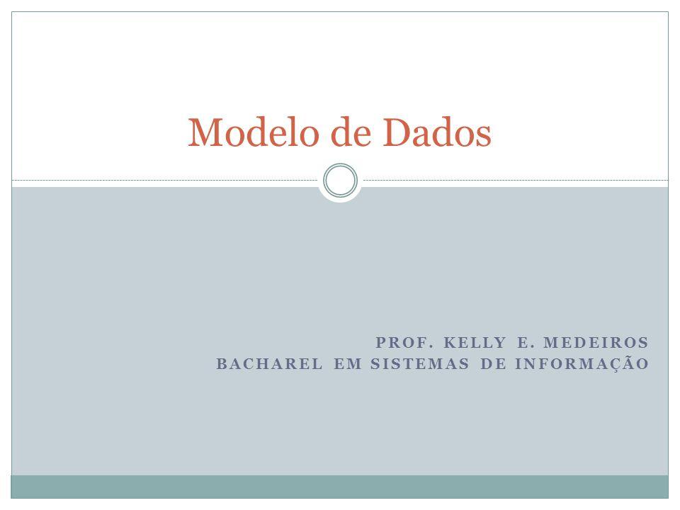 Prof. Kelly E. Medeiros Bacharel em Sistemas de Informação