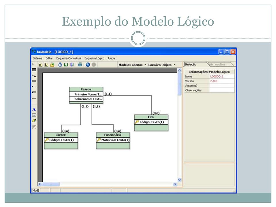 Exemplo do Modelo Lógico