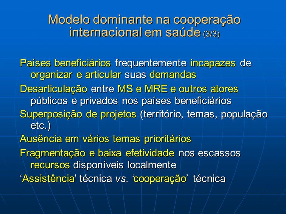 Modelo dominante na cooperação internacional em saúde (3/3)