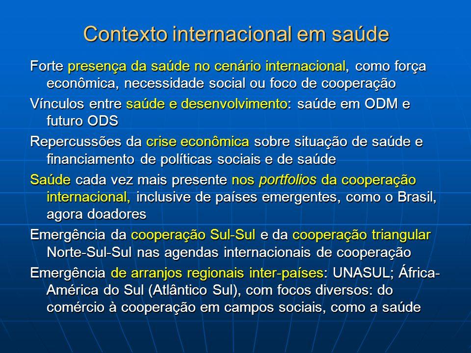 Contexto internacional em saúde