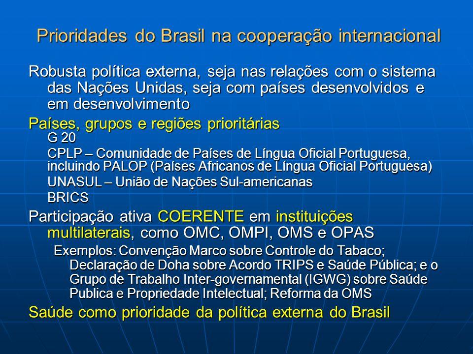 Prioridades do Brasil na cooperação internacional