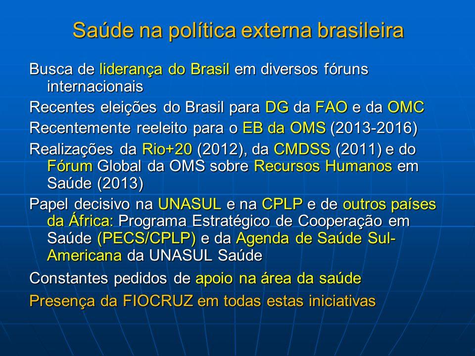 Saúde na política externa brasileira