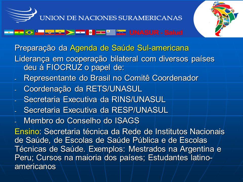 Papel da FIOCRUZ Preparação da Agenda de Saúde Sul-americana