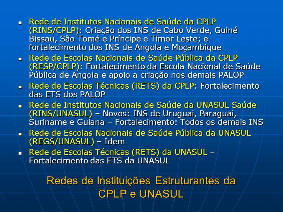 Redes de Instituições Estruturantes da CPLP e UNASUL