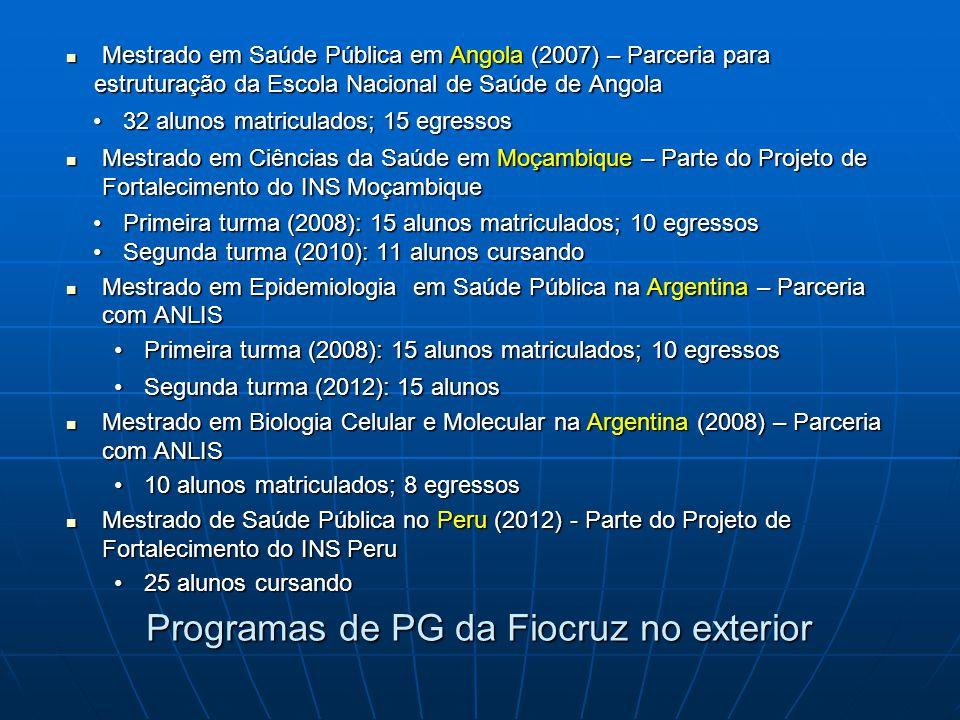 Programas de PG da Fiocruz no exterior