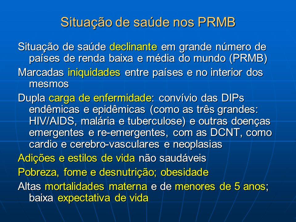 Situação de saúde nos PRMB