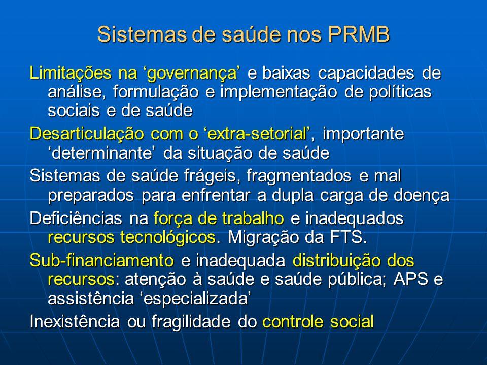 Sistemas de saúde nos PRMB