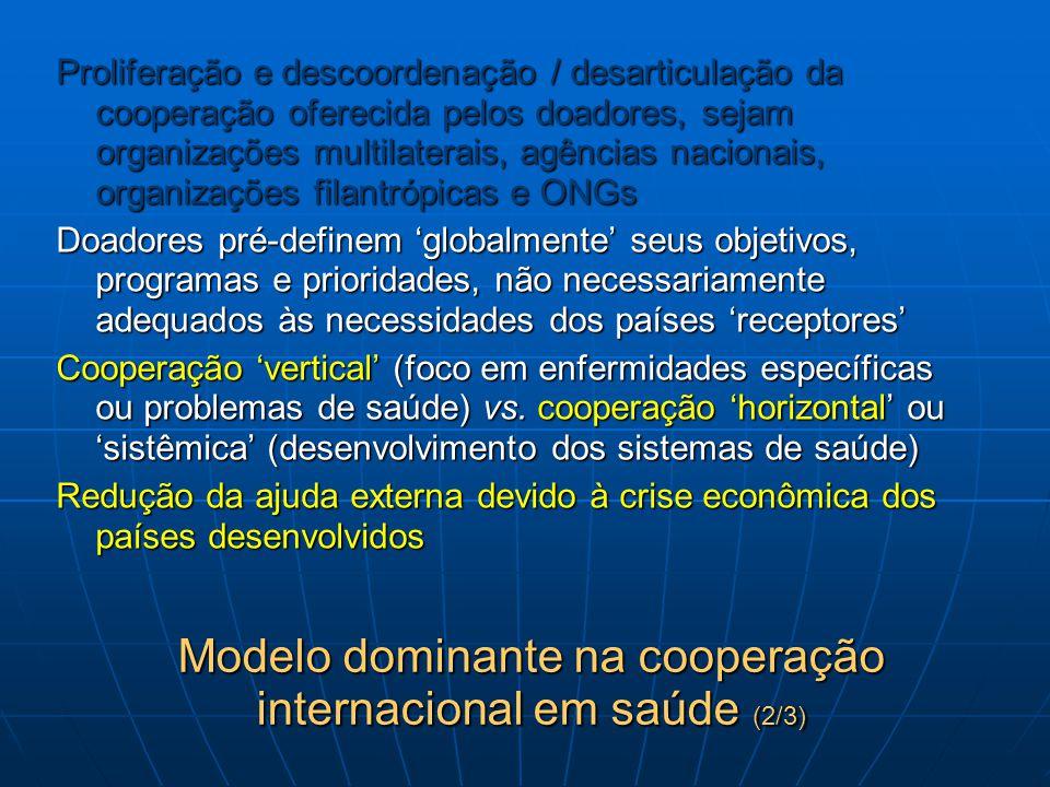 Modelo dominante na cooperação internacional em saúde (2/3)