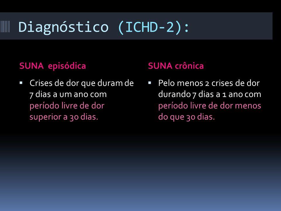 Diagnóstico (ICHD-2): SUNA episódica SUNA crônica