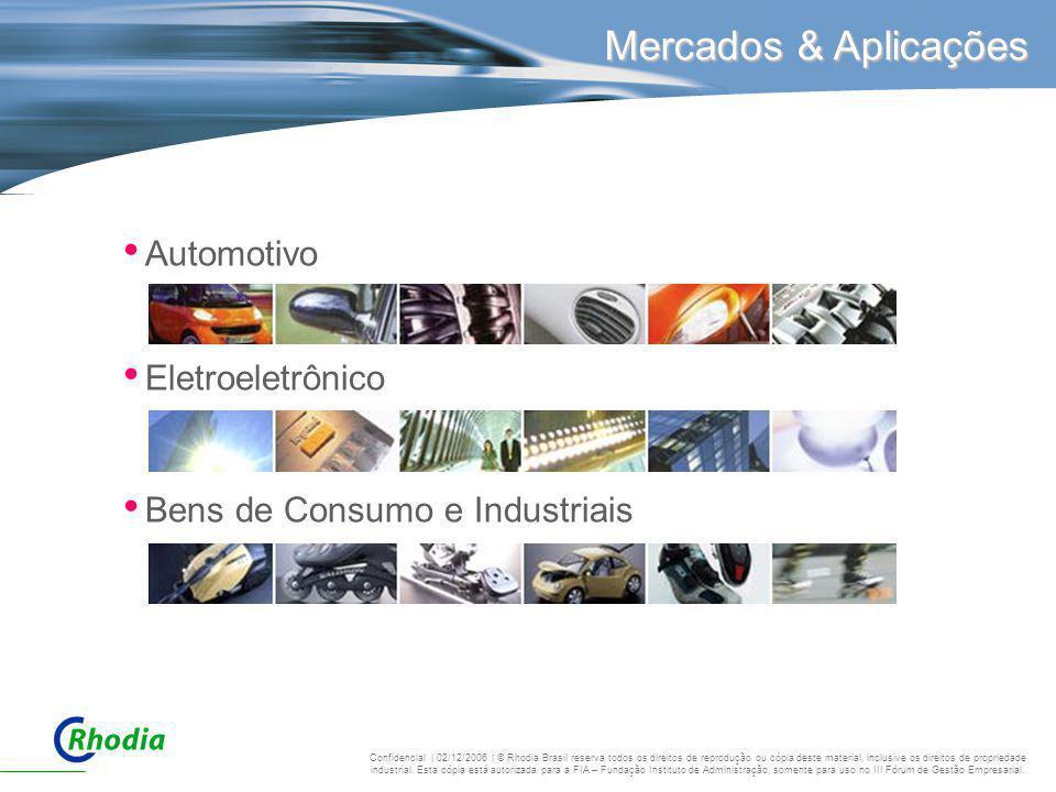Mercados & Aplicações Automotivo Eletroeletrônico