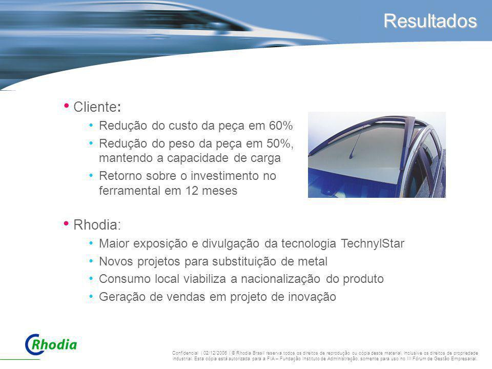 Resultados Cliente: Rhodia: Redução do custo da peça em 60%