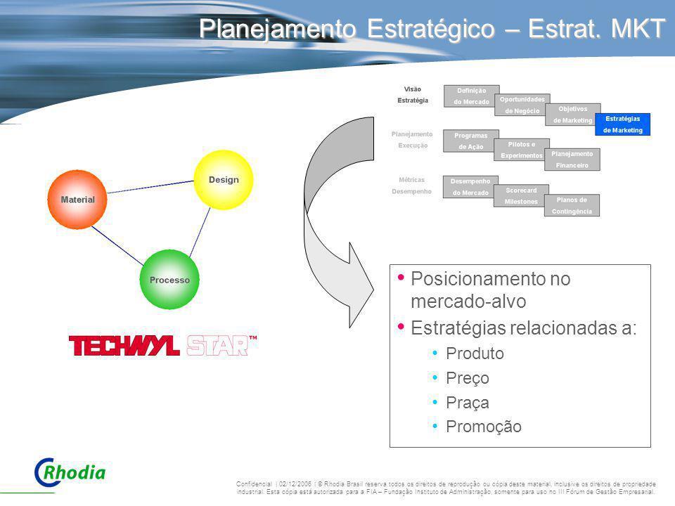Planejamento Estratégico – Estrat. MKT