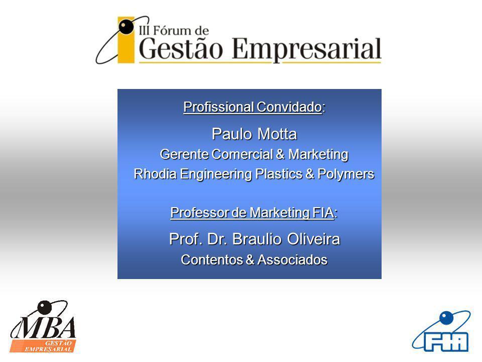 Prof. Dr. Braulio Oliveira