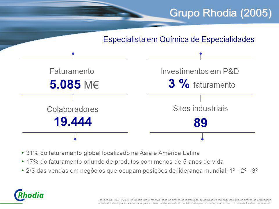 Investimentos em P&D 3 % faturamento