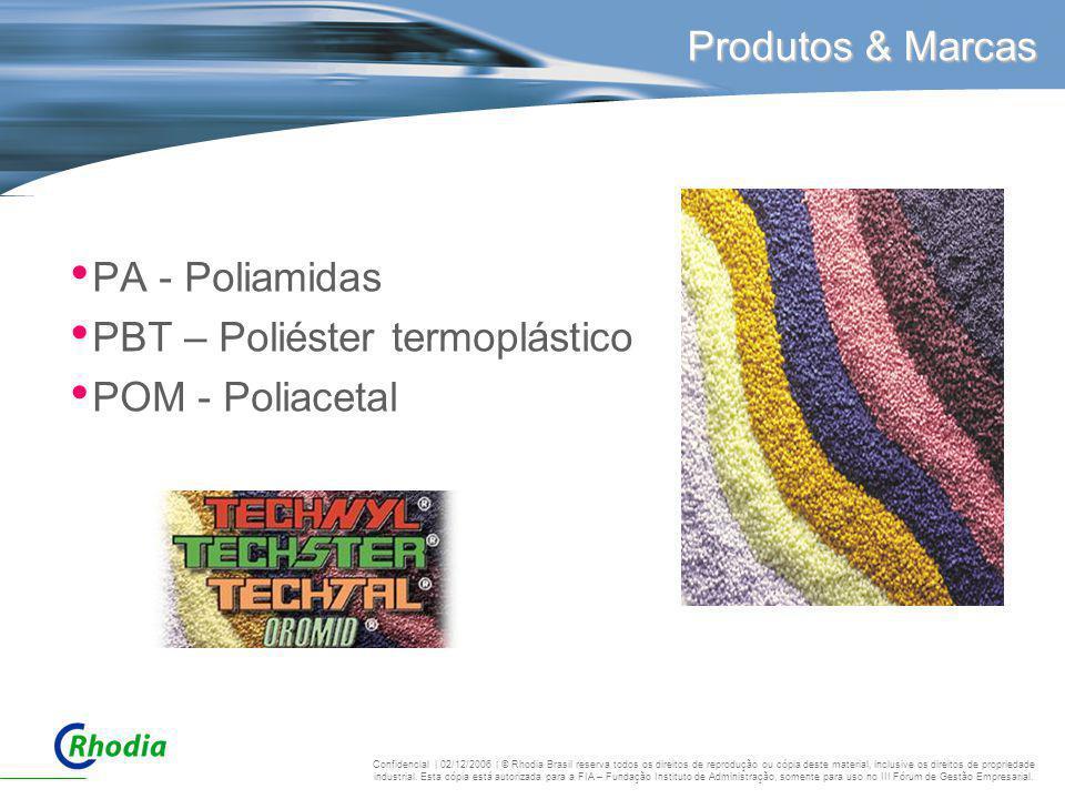 PBT – Poliéster termoplástico POM - Poliacetal