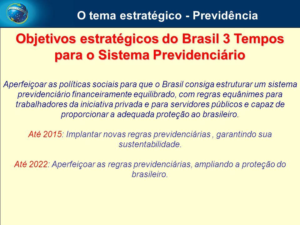 Objetivos estratégicos do Brasil 3 Tempos