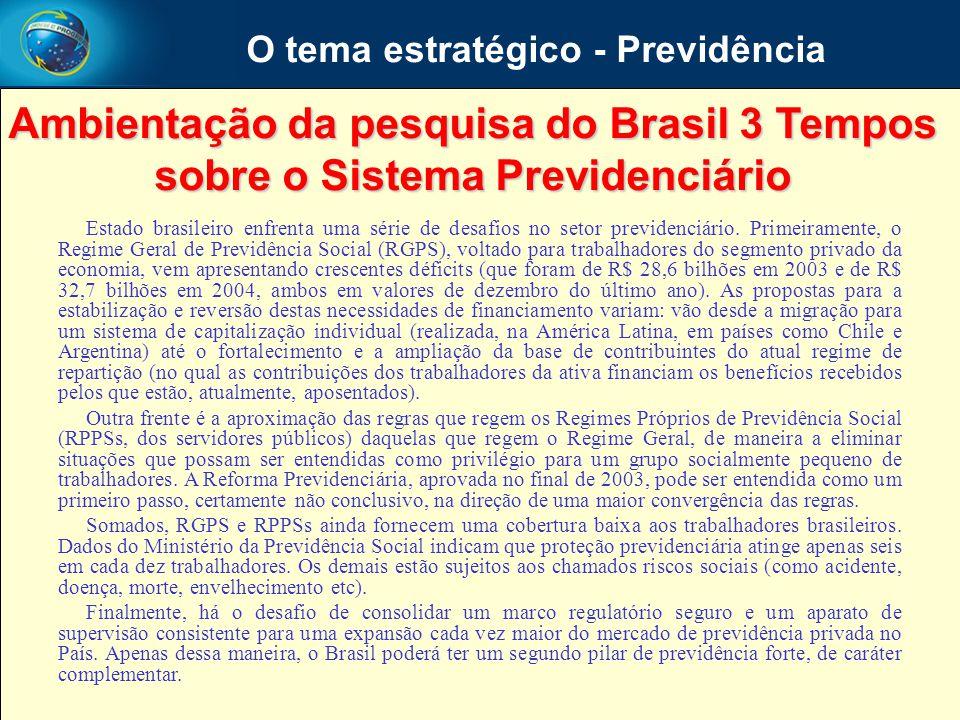Ambientação da pesquisa do Brasil 3 Tempos