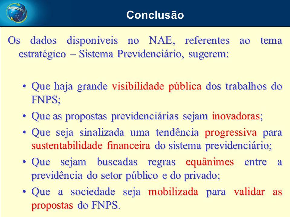Conclusão Os dados disponíveis no NAE, referentes ao tema estratégico – Sistema Previdenciário, sugerem: