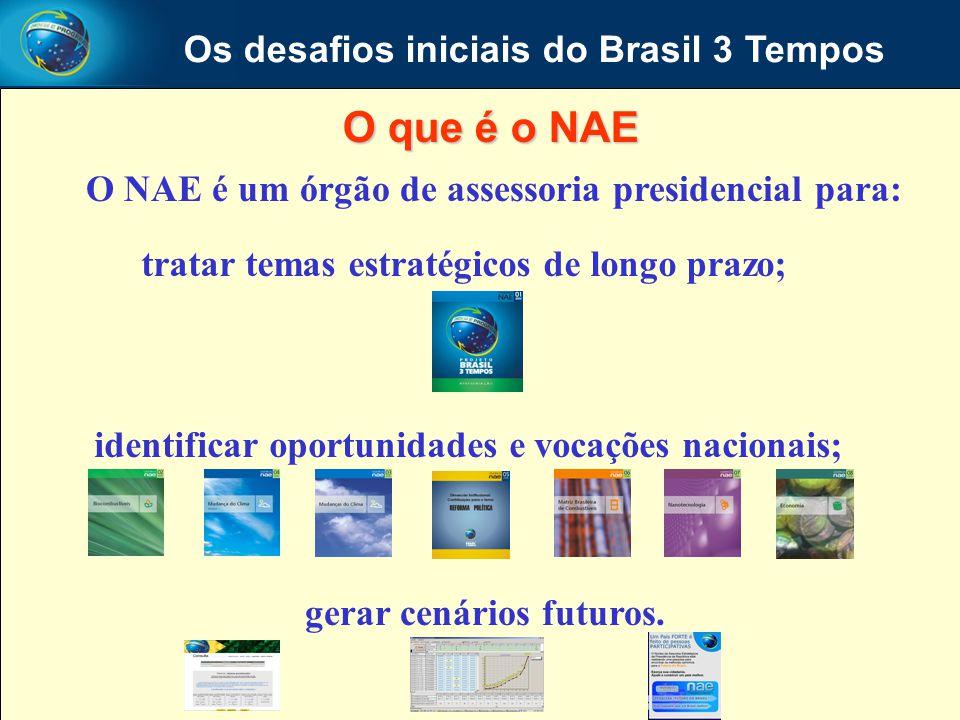 O que é o NAE Os desafios iniciais do Brasil 3 Tempos