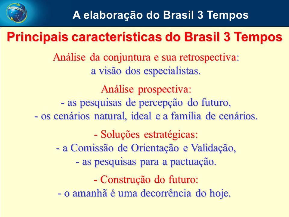 Principais características do Brasil 3 Tempos