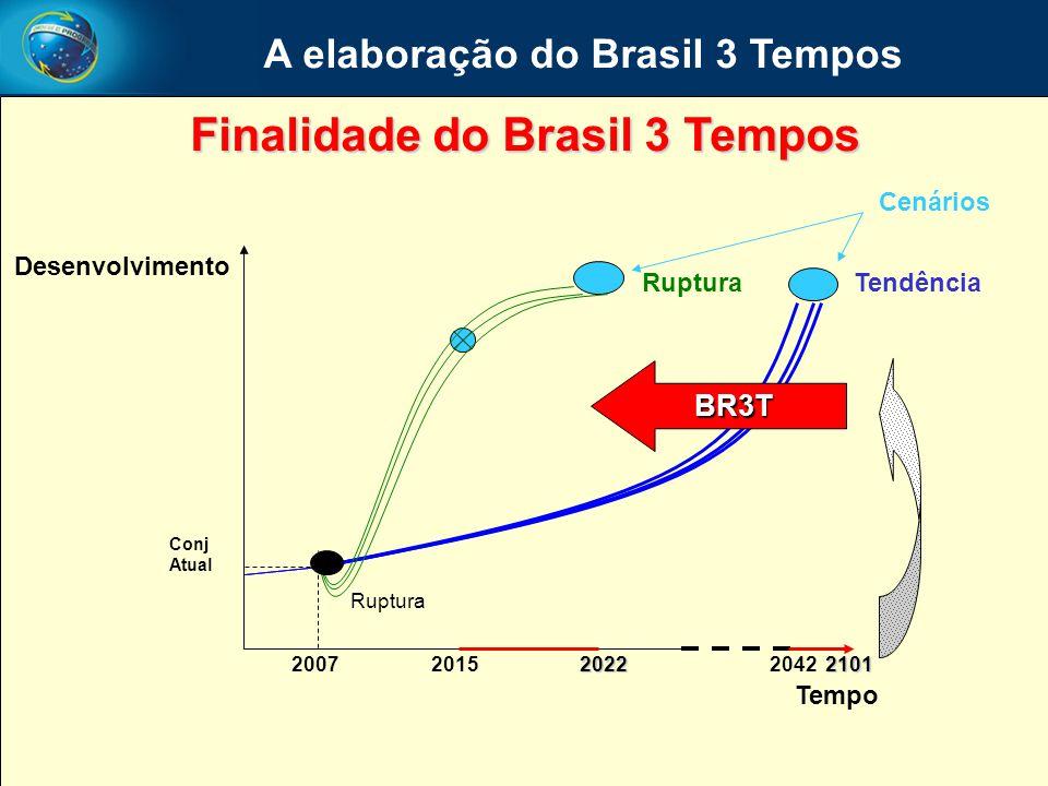 A elaboração do Brasil 3 Tempos Finalidade do Brasil 3 Tempos