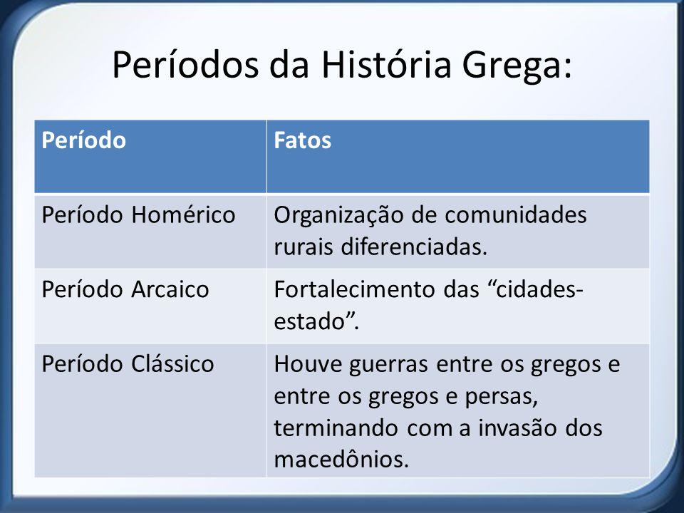 Períodos da História Grega: