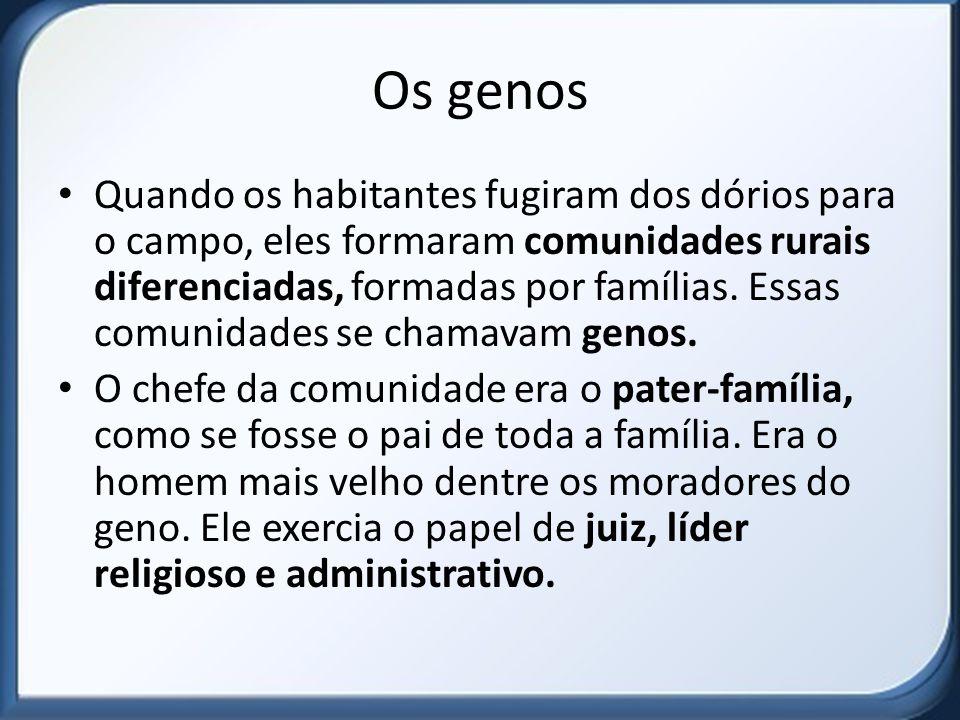 Os genos