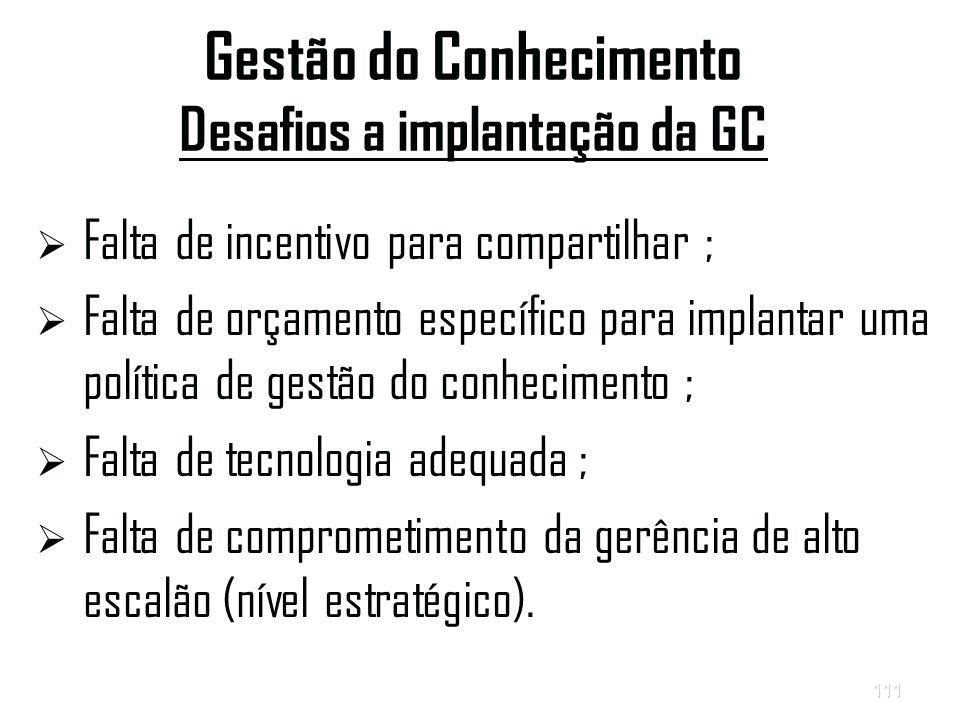 Gestão do Conhecimento Desafios a implantação da GC