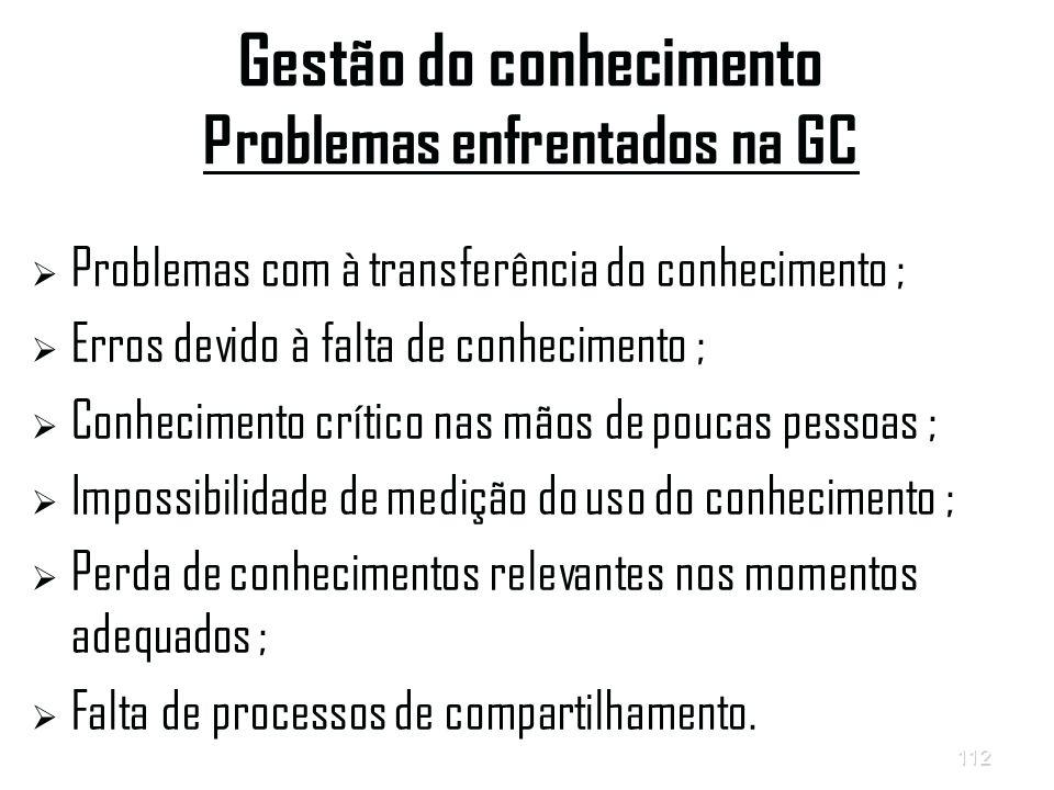 Gestão do conhecimento Problemas enfrentados na GC
