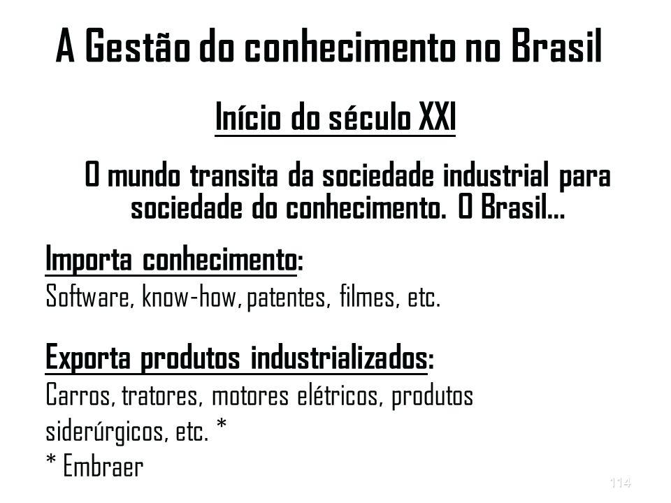 A Gestão do conhecimento no Brasil