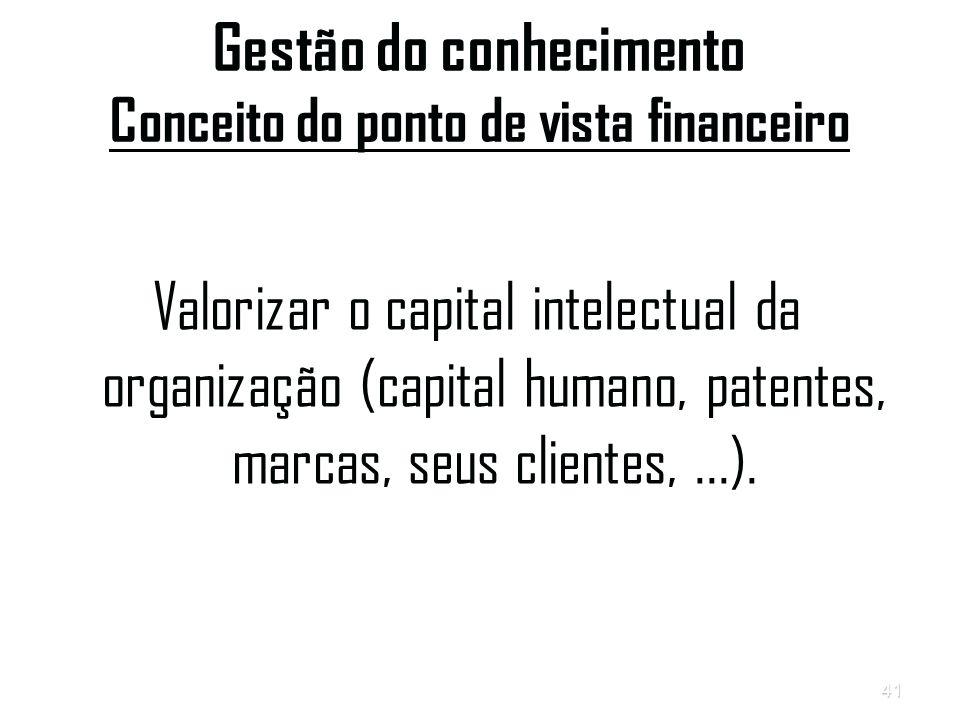 Gestão do conhecimento Conceito do ponto de vista financeiro