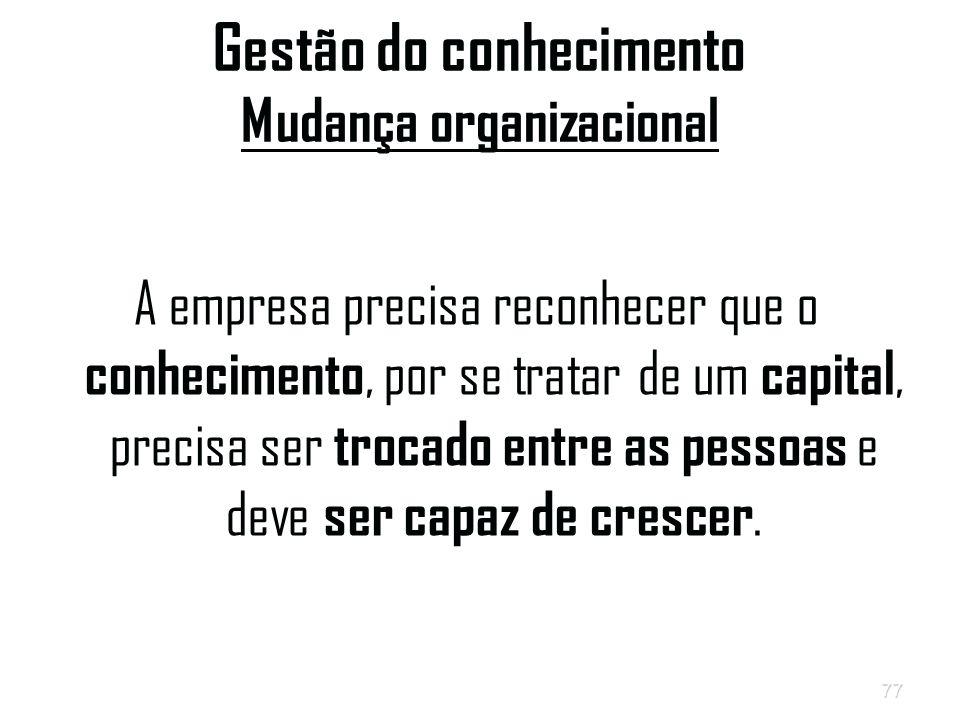 Gestão do conhecimento Mudança organizacional
