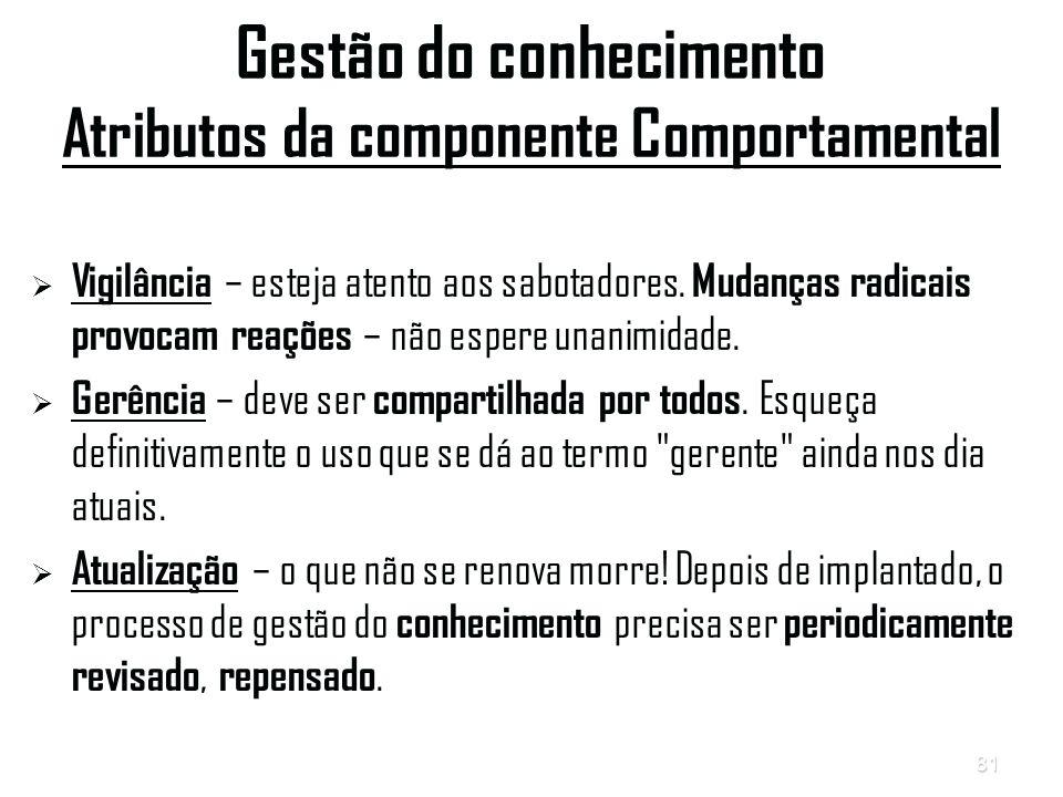 Gestão do conhecimento Atributos da componente Comportamental