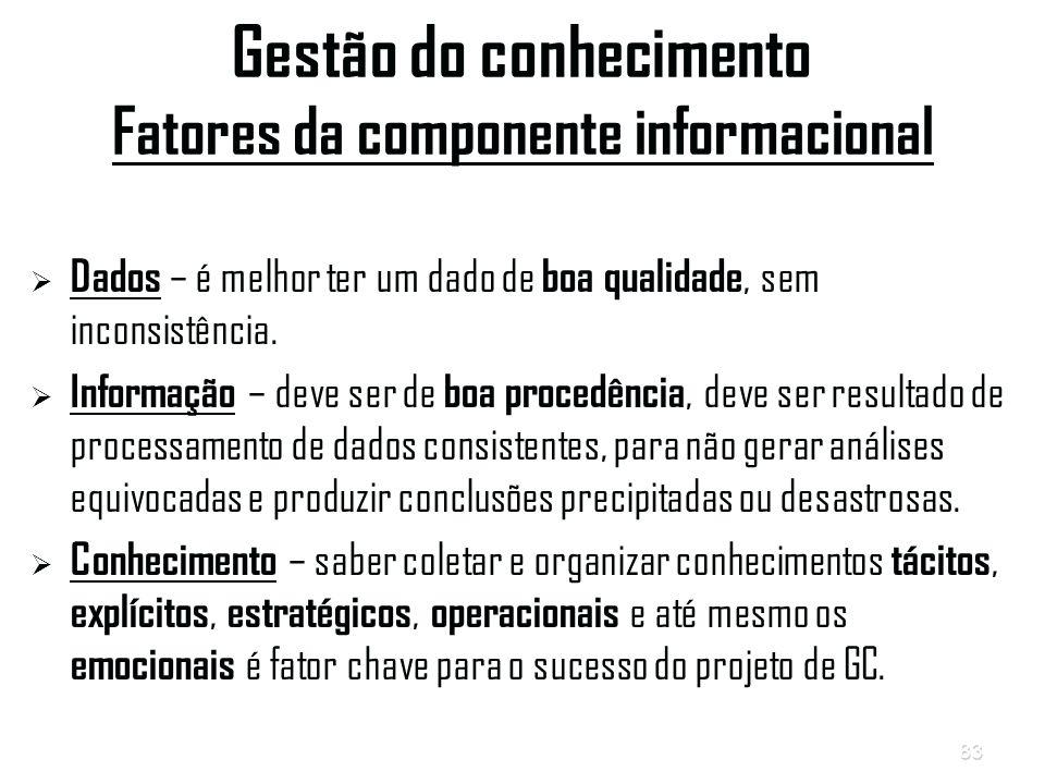 Gestão do conhecimento Fatores da componente informacional