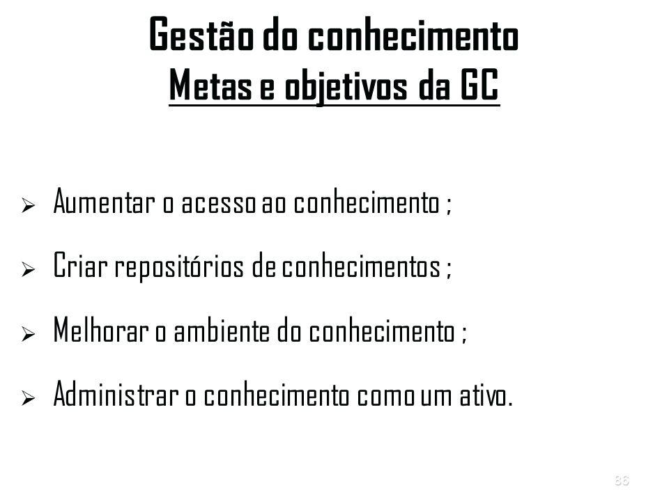 Gestão do conhecimento Metas e objetivos da GC