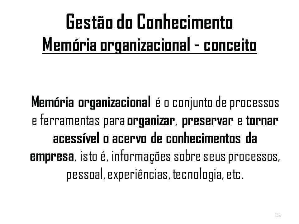 Gestão do Conhecimento Memória organizacional - conceito