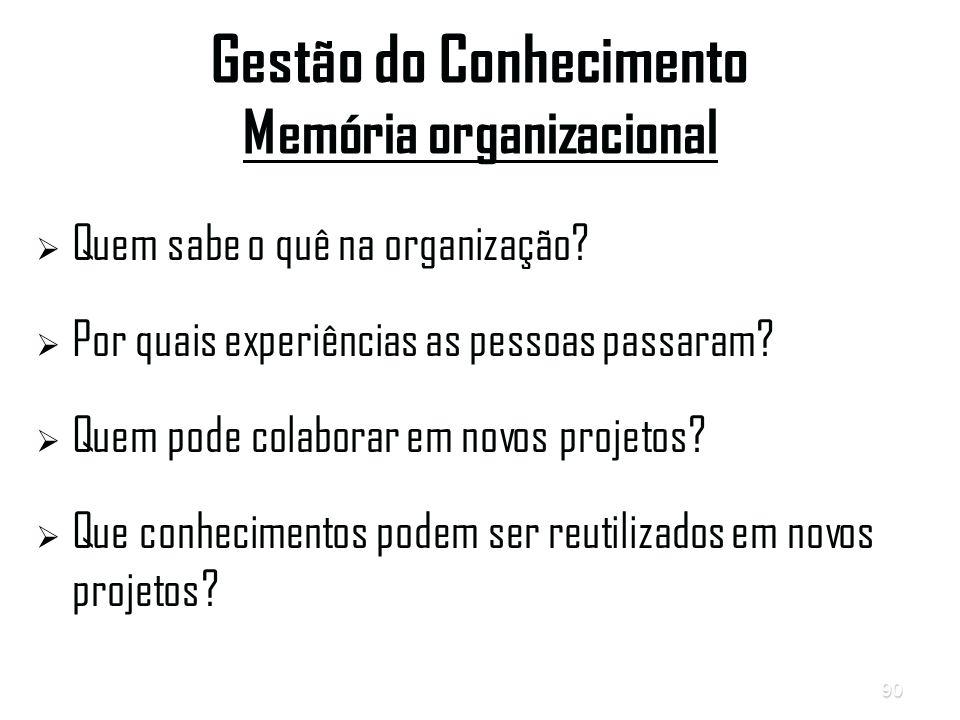 Gestão do Conhecimento Memória organizacional