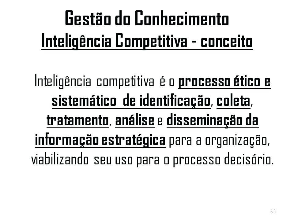 Gestão do Conhecimento Inteligência Competitiva - conceito