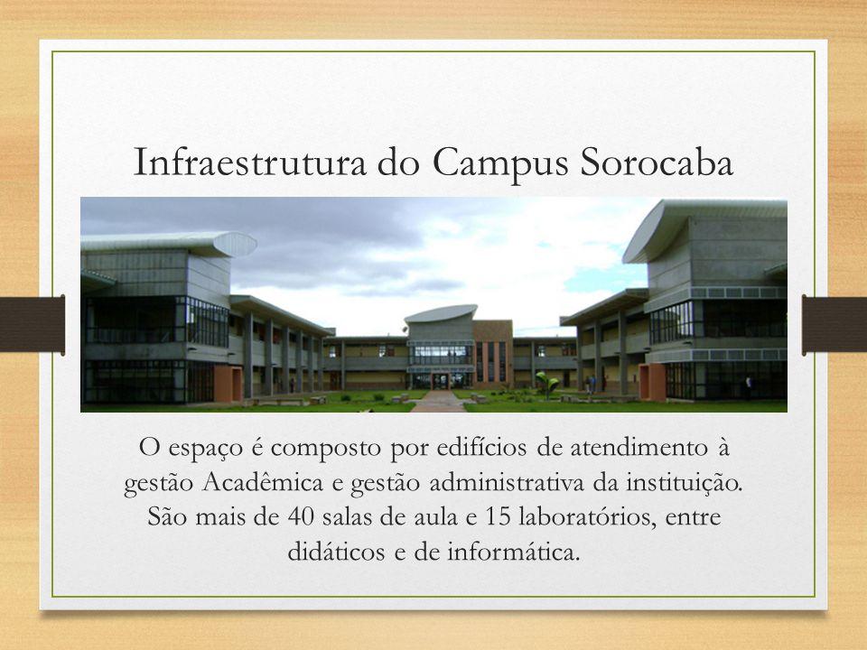 Infraestrutura do Campus Sorocaba
