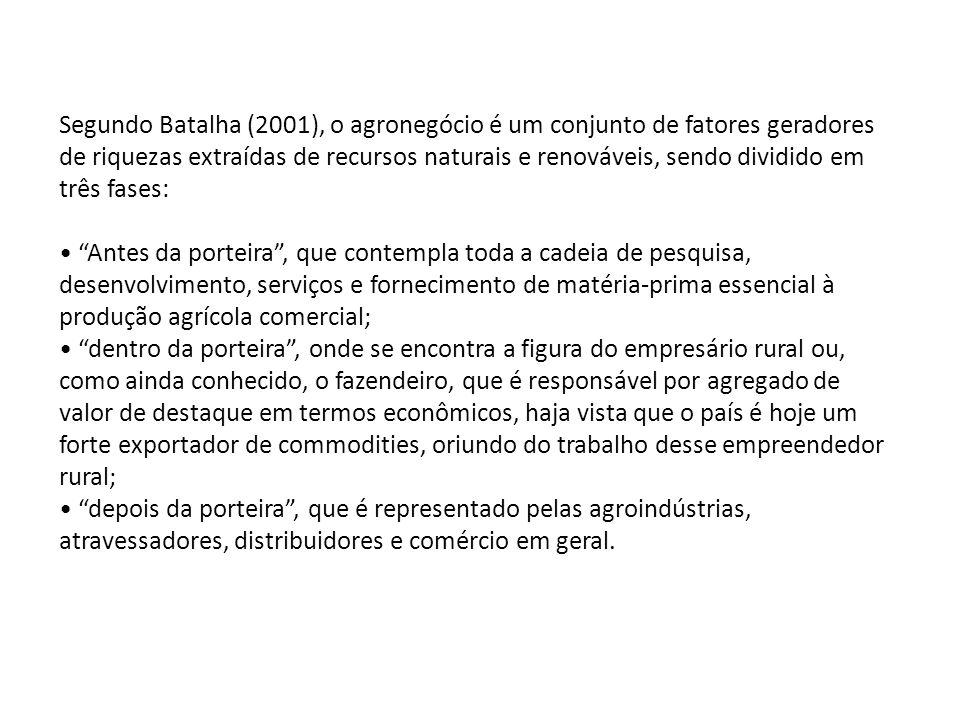Segundo Batalha (2001), o agronegócio é um conjunto de fatores geradores de riquezas extraídas de recursos naturais e renováveis, sendo dividido em três fases: